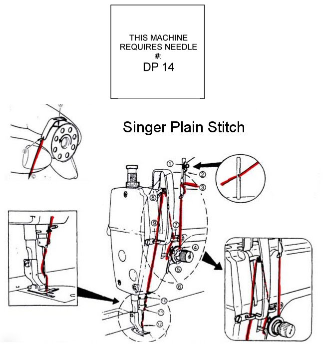 sewing machine threading diagrams parsons sof rh sites google com singer sewing machine 31-15 threading diagram sewing machine threading diagram