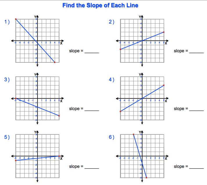 worksheet. Find The Slope Of Each Line Worksheet. Grass Fedjp ...