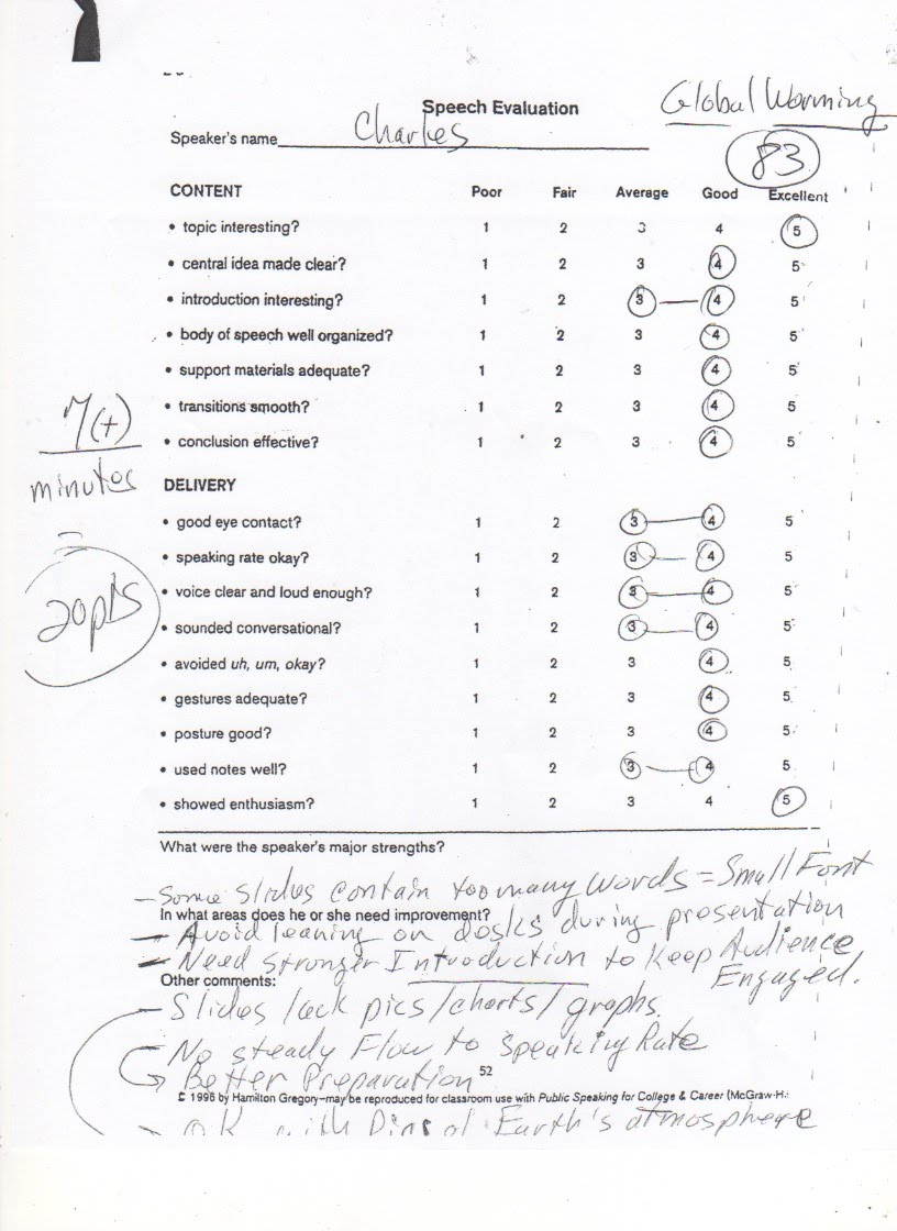 oral test essay When short-answer questions are used along the criterion test 103 oral test - maotai essay example oral test essay custom paper academic service.