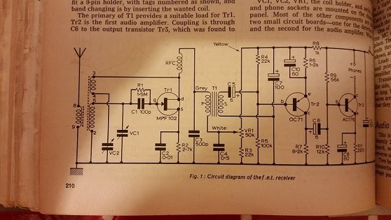 1971 Tube Style Fet Regen Circuit Help The Radioboard S. I Did Not Utilise The Audio Section Of Circuit But Instead Only Built Rf Side Output From Transformer Ti Being Fed Into A Separate. Wiring. Regenerative Radio Receiver Schematics Using J310 At Scoala.co