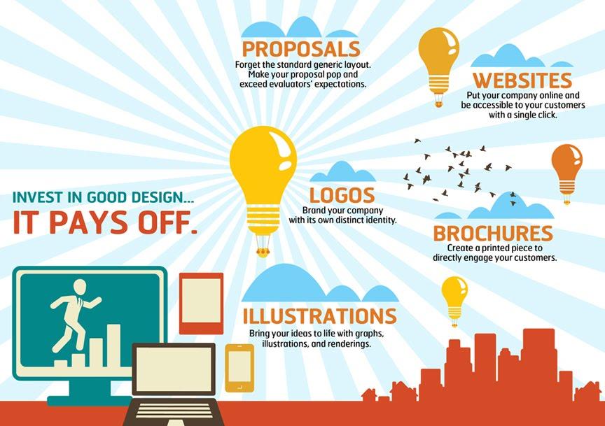 Graphic Design Services Harrison Management Group