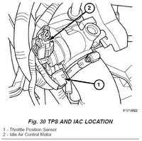 srt tps sensor location medium init wotbox2 stepfeature2 www2 srt4 engine wiring diagram at crackthecode.co