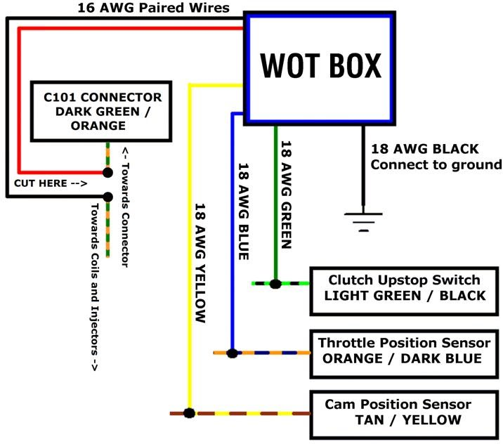 srt wiring diagram with 2step wotbox2 stepfeature2 www2 SRT-4 Painted Engine Bays at soozxer.org