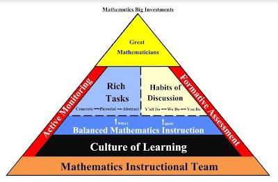 https://sites.google.com/a/nps.k12.nj.us/curricula/math/math.JPG?attredirects=0