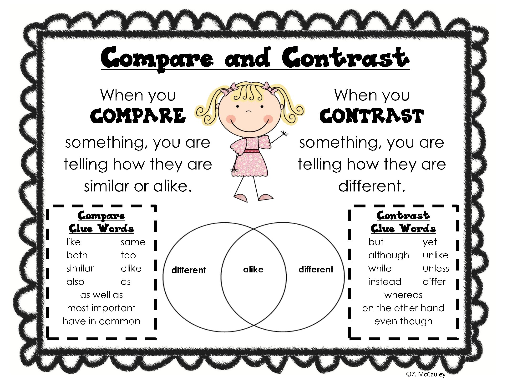 compare and contrast two pieces of A comparison and contrast essay focuses on how two items or texts are similar,   students run into with this type of essay is not actually comparing the two.