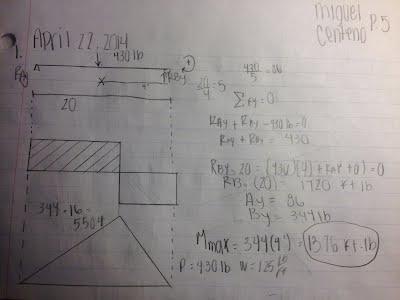 activity 3.2 3 beam analysis answer key