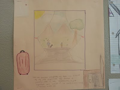 ap psychology sammy feng i analyzed that my dream might ve met in the essay i also drew a picture of the scene i remembered most in my dream