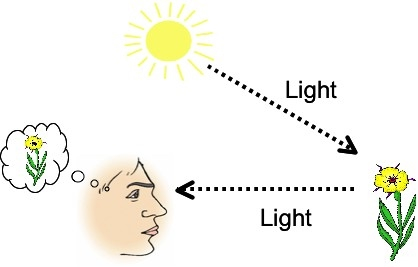 Topic 5 Energy In Earth Mrs Azzara