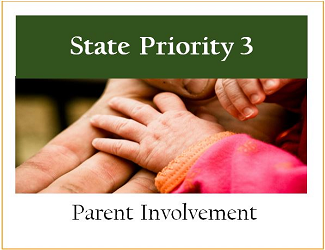SP3: Parental Involvement (Engagement)