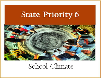 SP6: School Climate (Engagement)