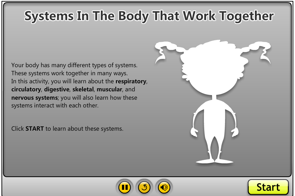 How Body Systems Work Together Grade 5 Science Unit 1 Human