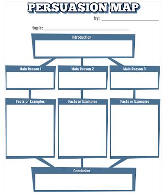 Basic Essay Writing - OHS Reading & Writing Resources