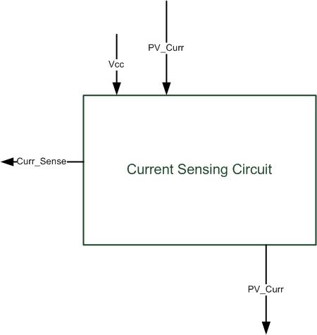 Level 1 block diagram auto wiring diagram today 4 2 1 block diagram and interface definition solar car maximum rh sites google com level ccuart Gallery