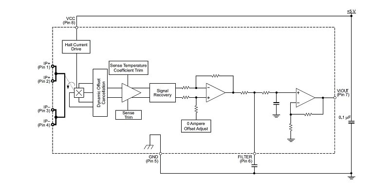 423 design validation solar car maximum point power tracker the acs713 integrated circuit has a filter capacitor attachment on pin 6 as depicted at the bottom of figure 2 the implementation of this filter capacitor ccuart Gallery