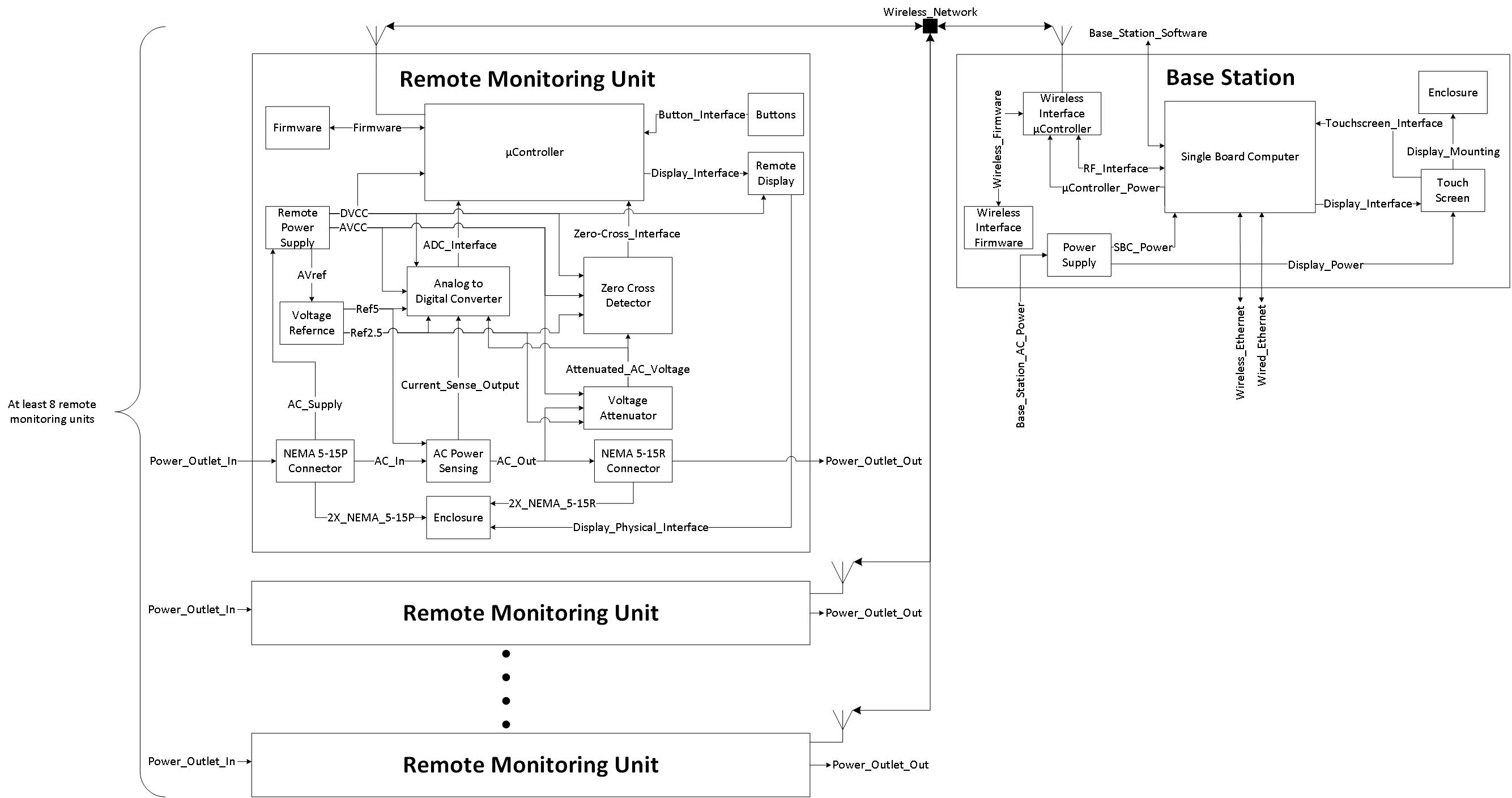 Block Diagram Design Schematic Electronic Audio Alpine Car Wiring Xqd000340pyu