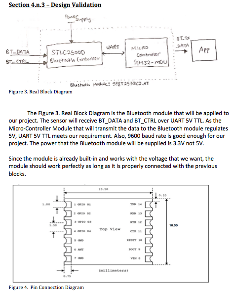 49 bluetooth module diagram united engineers section 4n41 updated block testing ccuart Gallery