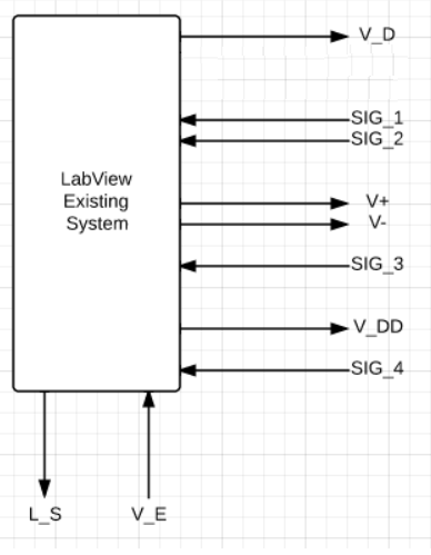 4.5 LabVIEW Existing System - Automated Servo Control Module on sharepoint block diagram, linux block diagram, windows block diagram, unix block diagram, daq block diagram, microsoft block diagram, c# block diagram, excel block diagram, simulink block diagram, powerpoint block diagram, sensors block diagram, mathematica block diagram, system block diagram, schematic block diagram, plc block diagram, css block diagram, python block diagram, ofdm block diagram, solidworks block diagram, visio block diagram,
