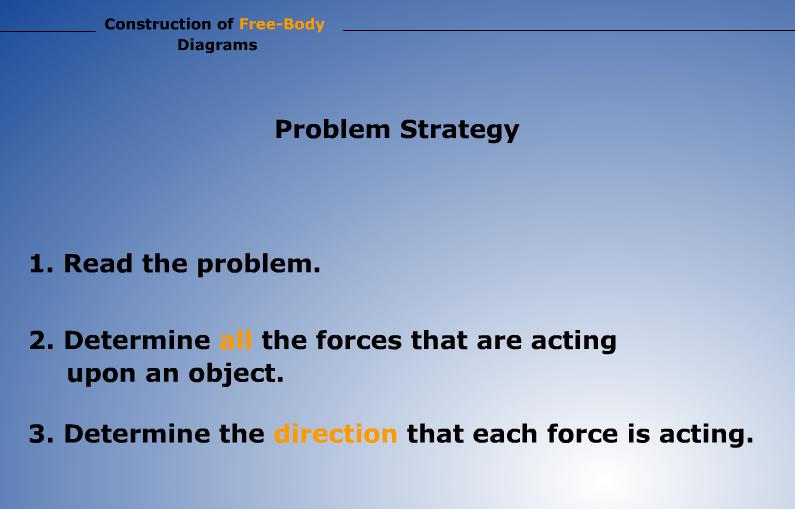 3 free body diagrams teachersite