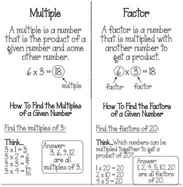 Factorsmultiples on Multiples And Factors Worksheet