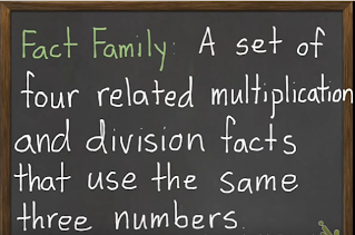 https://sites.google.com/a/oregonsd.net/osd-math-bridges/family-resources/Fact%20Families.PNG