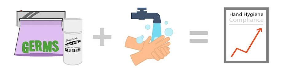 Hand Washing Training Kits