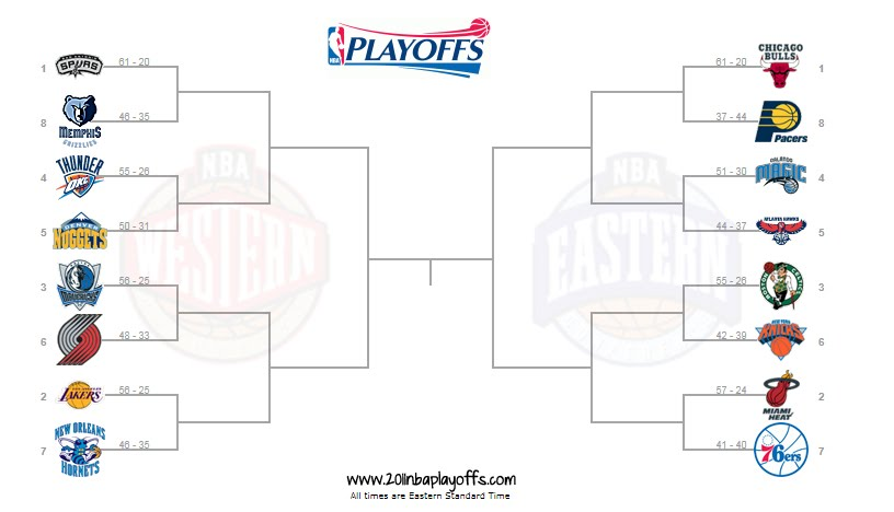 Predictions For The Nba Playoffs 8th Grade Newspaper