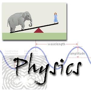 Honors physics homework help