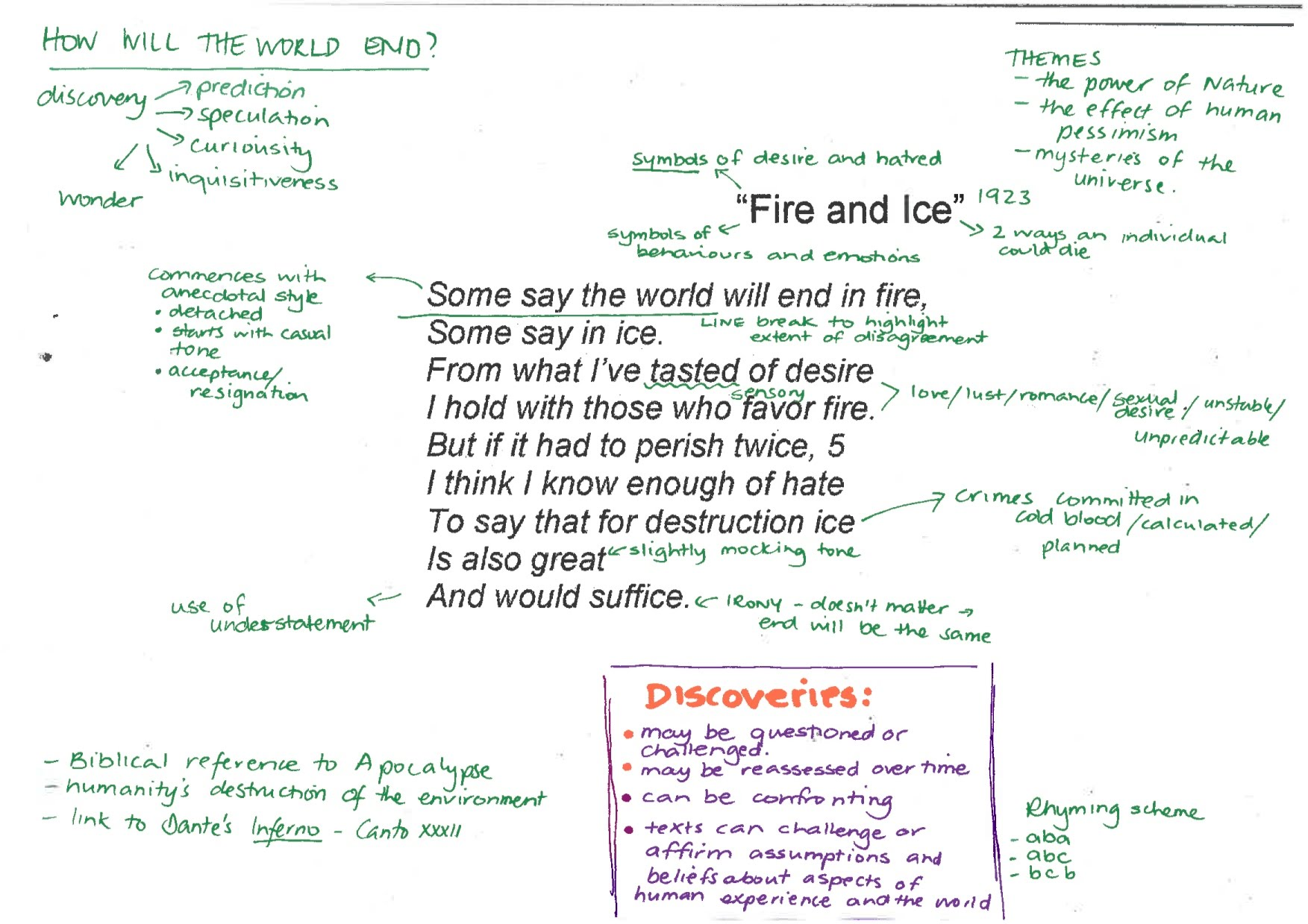 fire and ice thesis statement Analysis of robert frost's fire and ice essay 1087 words | 5 pages sinners, giants, frozen into a solid lake of ice a three headed demon, lucifer, at the.
