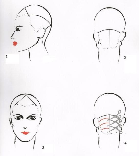 Schema di taglio capelli