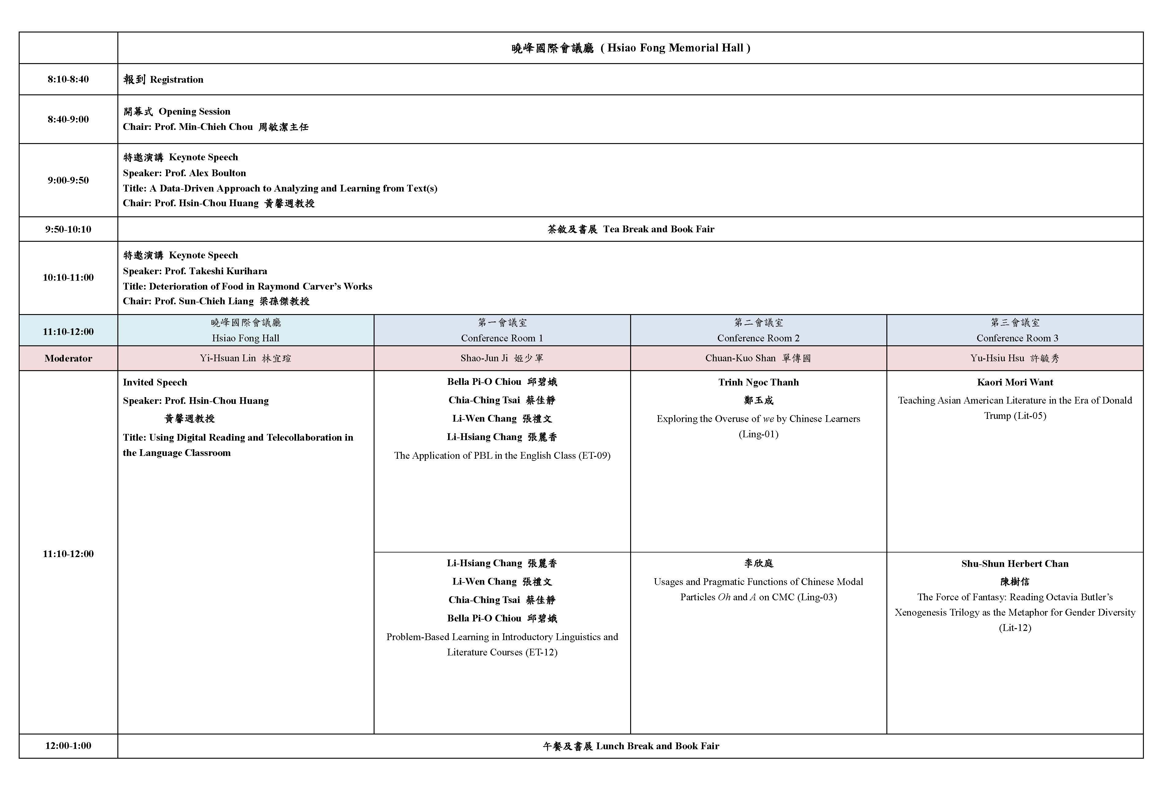 Schedule 2018 Hwa Kang International Conference On English