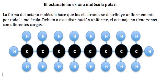 Mol culas polares y no polares tmjh 8th grade science for Que significa molecula