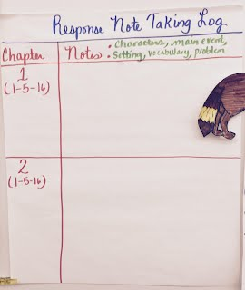 Classroom Charts and Examples - Chenal 5th Grade