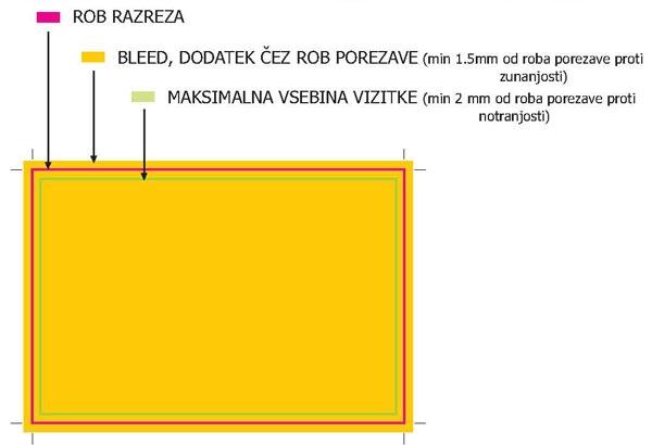 bleed crop trim barvni dodatek oznake porezava