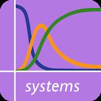 https://sites.google.com/a/pepperdine.edu/slopes/systems