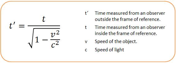 Einstein's time dilatio formula