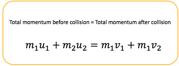 1 3 2 Collisions And Conservation Of Momentum Pgs Physics