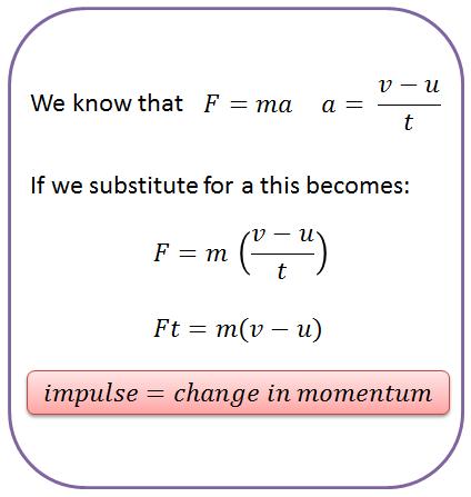 1.3.4. Impulse - PGS Physics