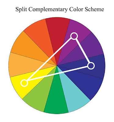 Elements of art principles of design study guide ms - Split complementary color scheme ...