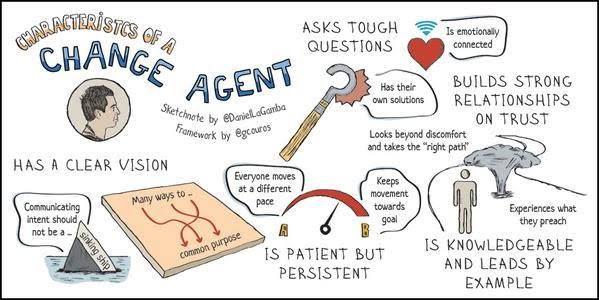 change agent Change agent definition: 1 a person or group that works on a change programme: 2 a person or thing that encourages people to change their behaviour or opinions:.