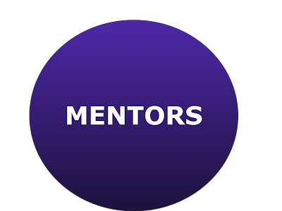 Lead Mentor Resources