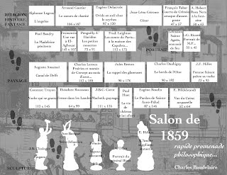 Salon de 1859 paris salon exhibitions 1667 1880 for Act one salon salem nh