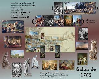 Salon De 1765 Paris Salon Exhibitions 1667 1880
