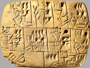 Ancient Civilizations - 6th Grade Research