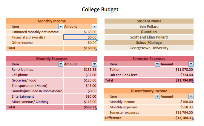 college budget excel spreadsheet project ben pollard s website