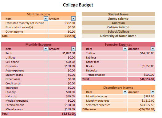 college budget spreadsheet jimmys portfolio