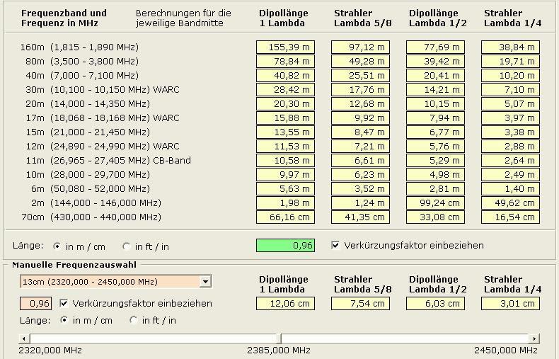 Antennenlänge Berechnen : dipol antenne elektronik ~ Themetempest.com Abrechnung