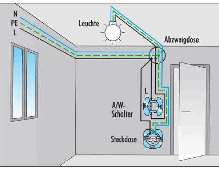 elektroinstallation 230v elektronik. Black Bedroom Furniture Sets. Home Design Ideas