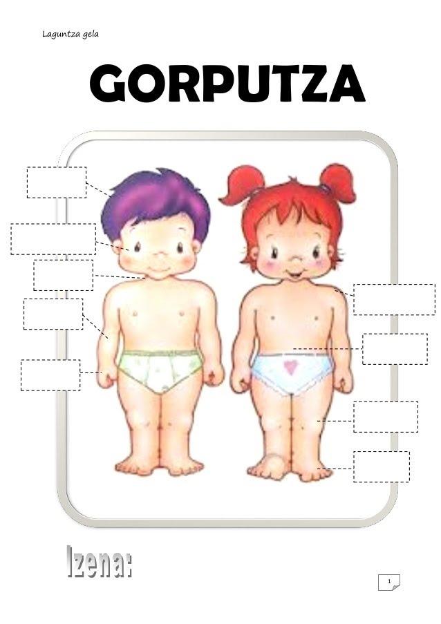 https://sites.google.com/a/presentaciondemaria.org/lehen-hezkuntza-1-maila/2-natur-zientziak/nire-gorputza/gorputza-1-638%20hutsuneak%20bete.jpg