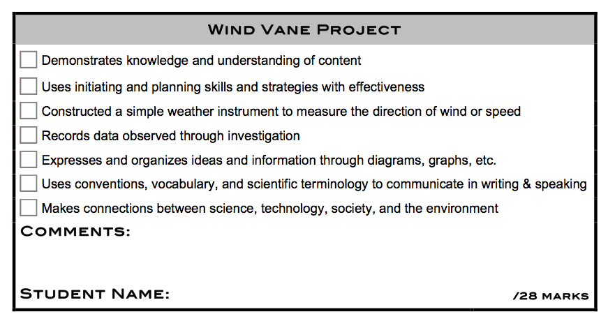 Wind Vane Project Elementary 2014