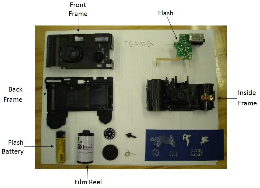 Documentation Of Camera Dissection And Annotated Images Group 2